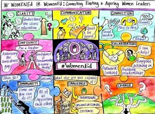 #WomenEd Eastern for North Essex